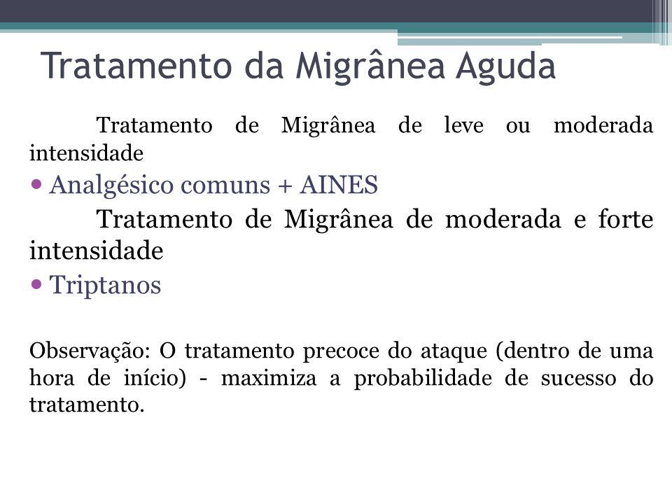 Tratamento da Migrânea Aguda