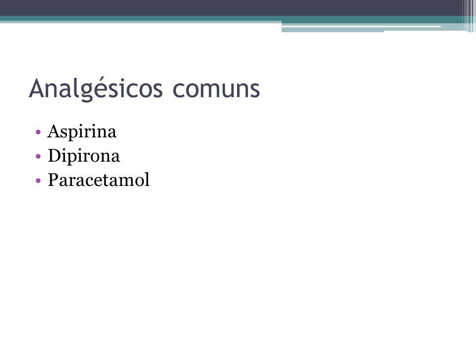 Analgésicos comuns Aspirina Dipirona Paracetamol