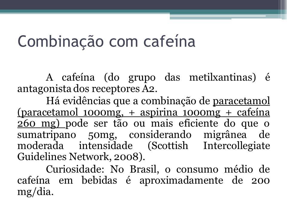 Combinação com cafeína