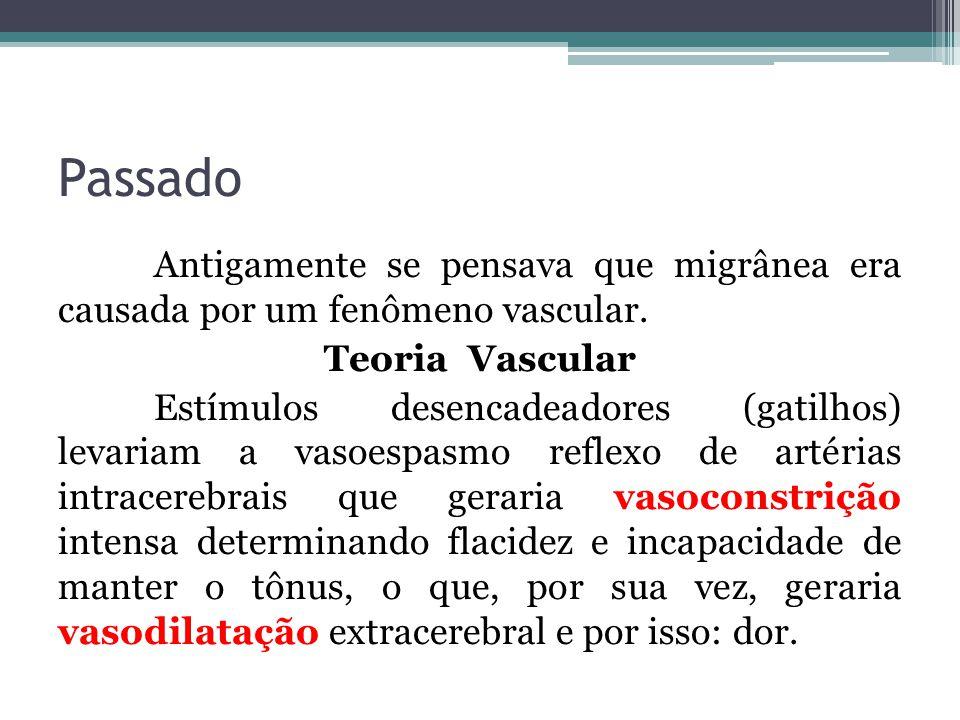 Passado Antigamente se pensava que migrânea era causada por um fenômeno vascular. Teoria Vascular.
