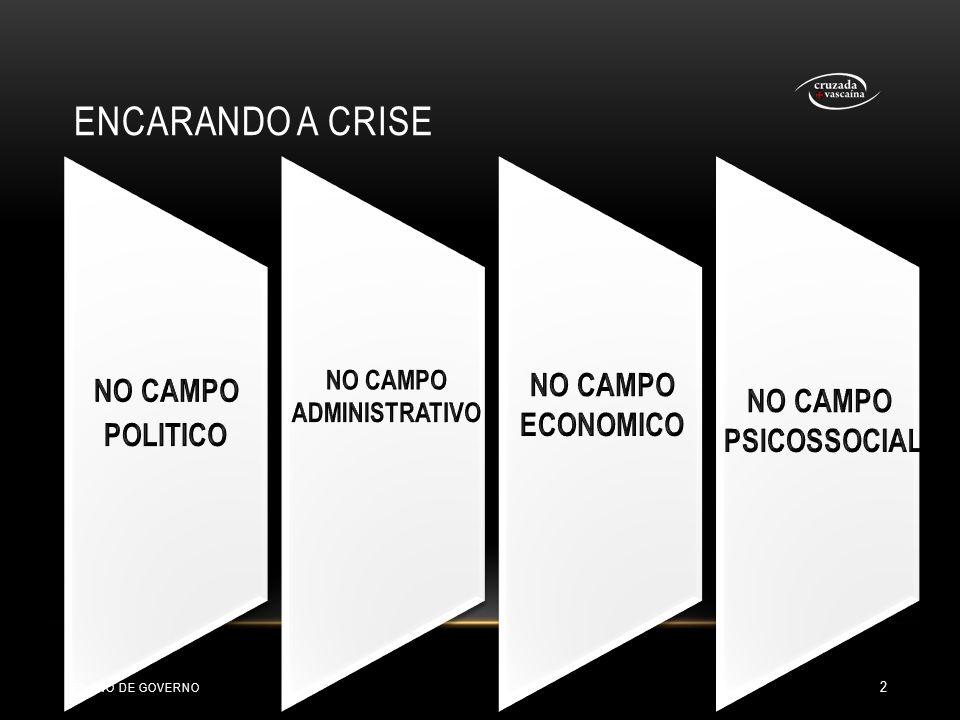 ENCARANDO A CRISE NO CAMPO NO CAMPO ECONOMICO NO CAMPO POLITICO