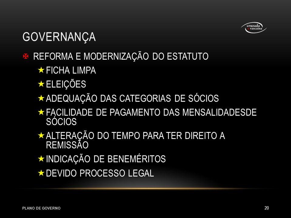 GOVERNANÇA REFORMA E MODERNIZAÇÃO DO ESTATUTO FICHA LIMPA ELEIÇÕES