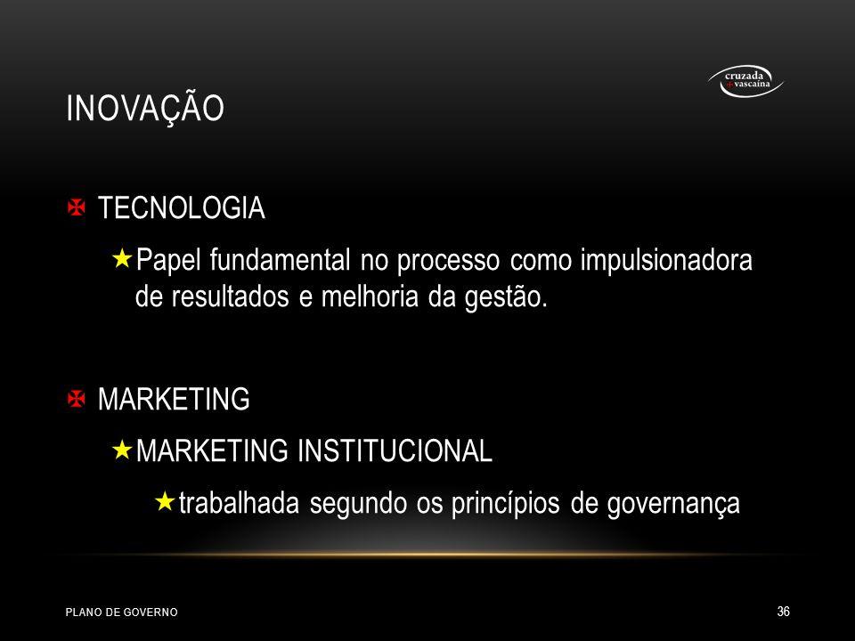 INOVAÇÃO TECNOLOGIA. Papel fundamental no processo como impulsionadora de resultados e melhoria da gestão.
