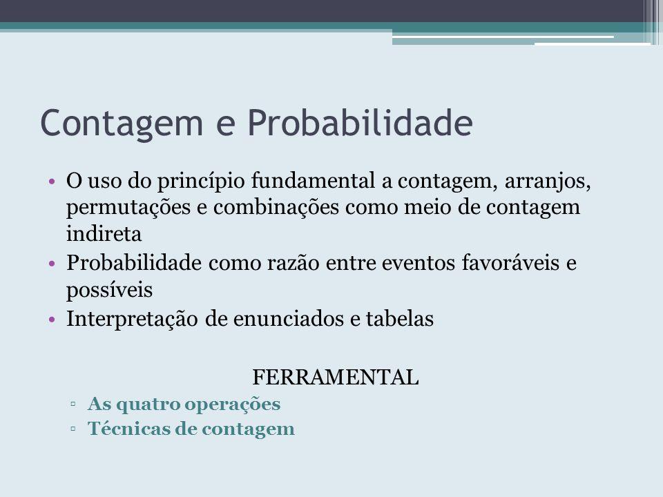 Contagem e Probabilidade