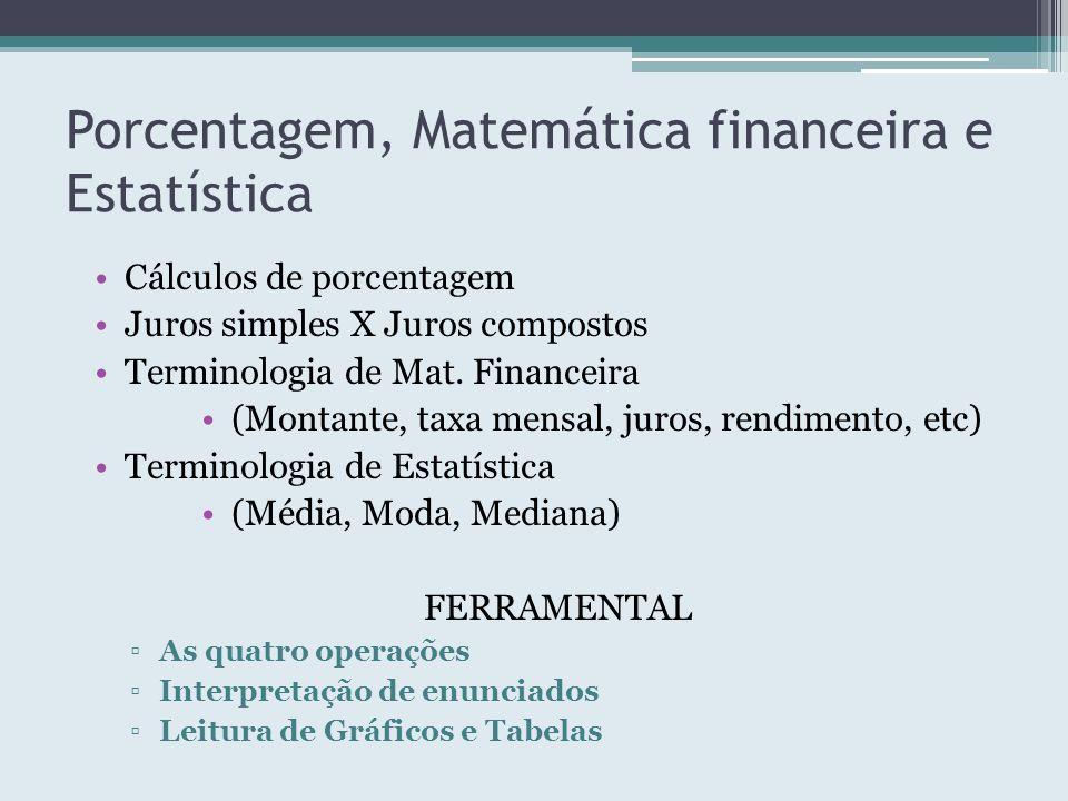 Porcentagem, Matemática financeira e Estatística