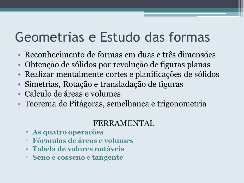 Geometrias e Estudo das formas