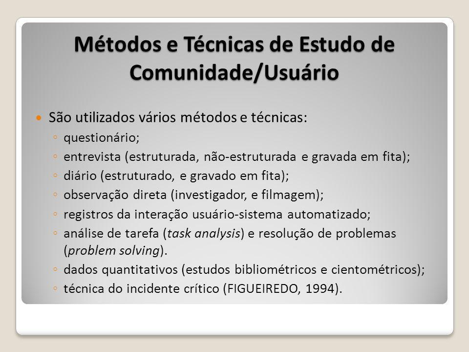 Métodos e Técnicas de Estudo de Comunidade/Usuário