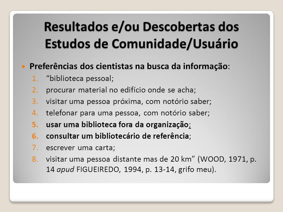 Resultados e/ou Descobertas dos Estudos de Comunidade/Usuário