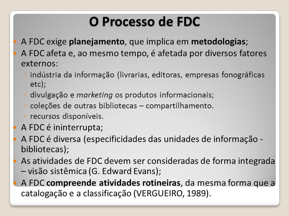 O Processo de FDC A FDC exige planejamento, que implica em metodologias; A FDC afeta e, ao mesmo tempo, é afetada por diversos fatores externos: