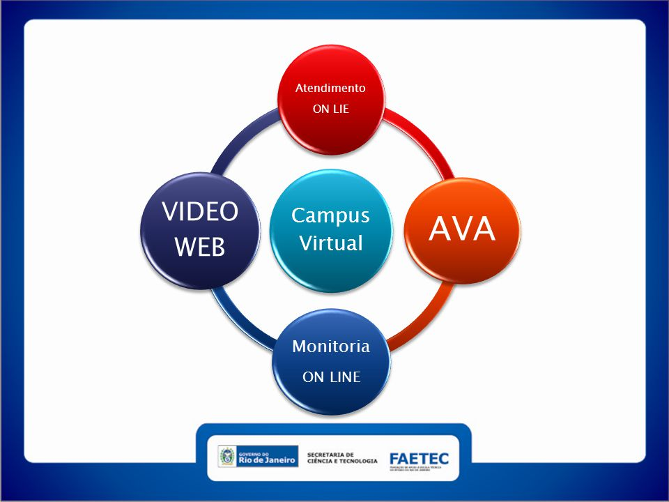 Campus Virtual Atendimento ON LIE AVA Monitoria ON LINE VIDEO WEB