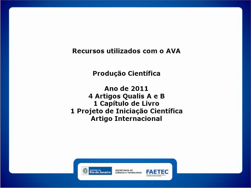 Recursos utilizados com o AVA 1 Projeto de Iniciação Científica