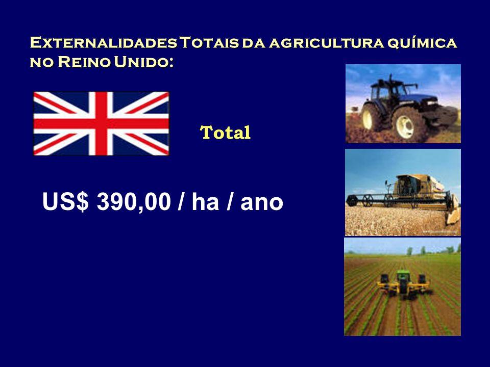 Externalidades Totais da agricultura química no Reino Unido: