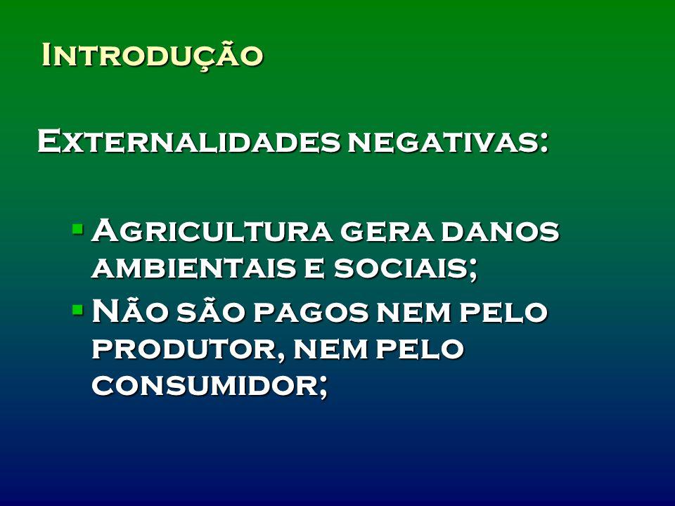 Introdução Externalidades negativas: Agricultura gera danos ambientais e sociais; Não são pagos nem pelo produtor, nem pelo consumidor;