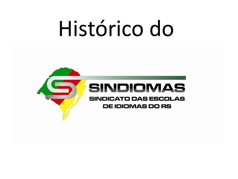 Histórico do