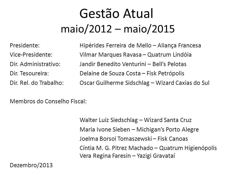 Gestão Atual maio/2012 – maio/2015