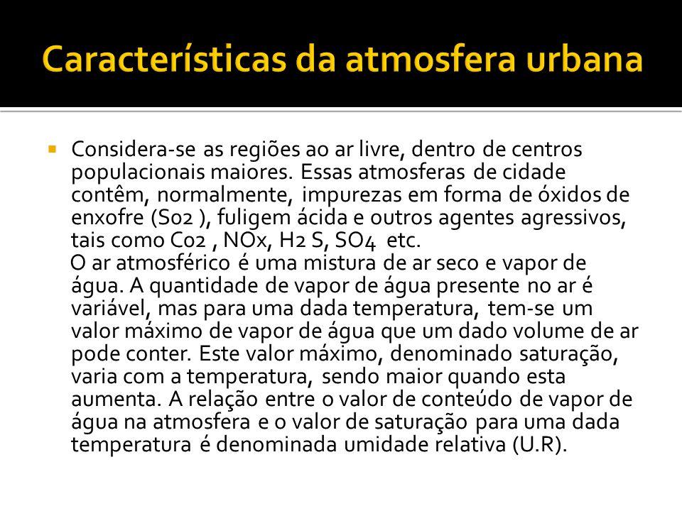 Características da atmosfera urbana