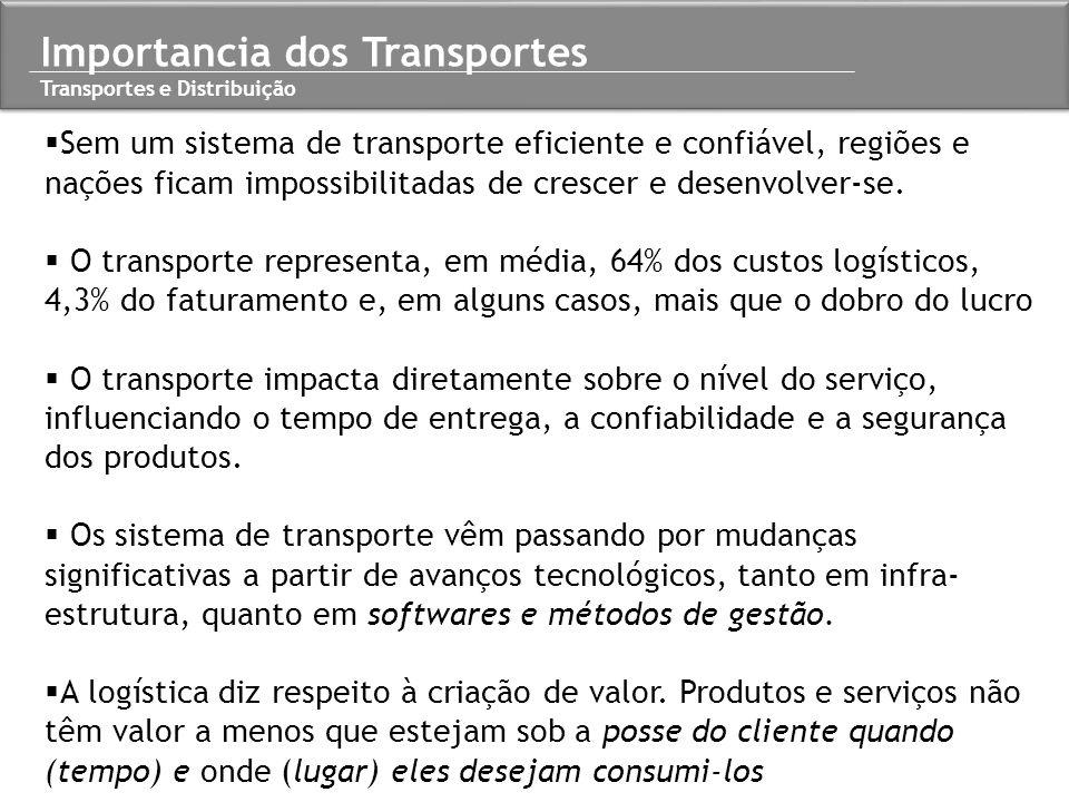 Importancia dos Transportes Transportes e Distribuição