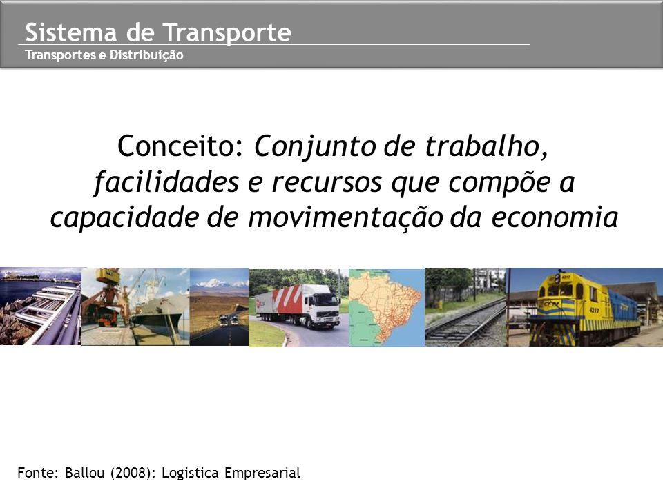 Sistema de Transporte Transportes e Distribuição.