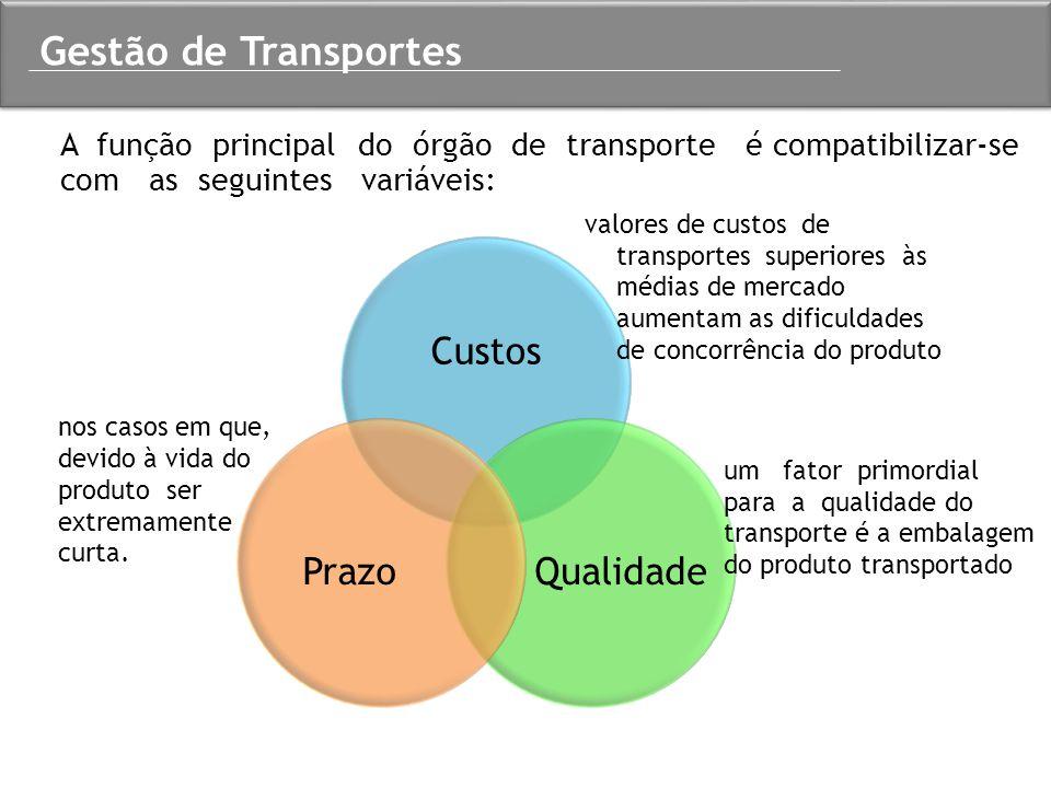 Gestão de Transportes Custos Qualidade Prazo