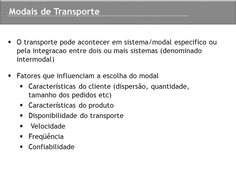 Modais de Transporte O transporte pode acontecer em sistema/modal especifico ou pela integracao entre dois ou mais sistemas (denominado intermodal)