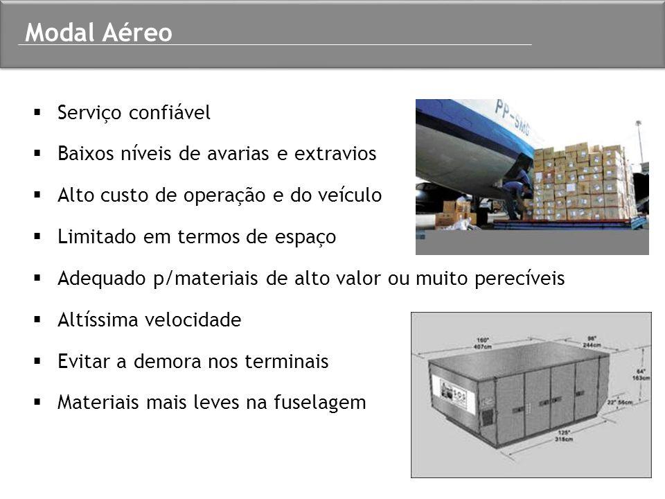 Modal Aéreo Serviço confiável Baixos níveis de avarias e extravios