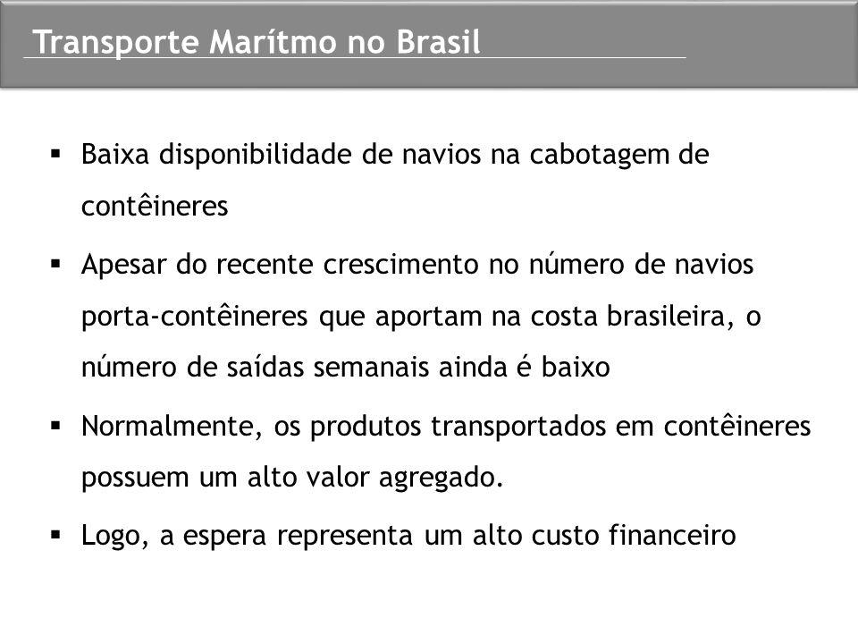 Transporte Marítmo no Brasil
