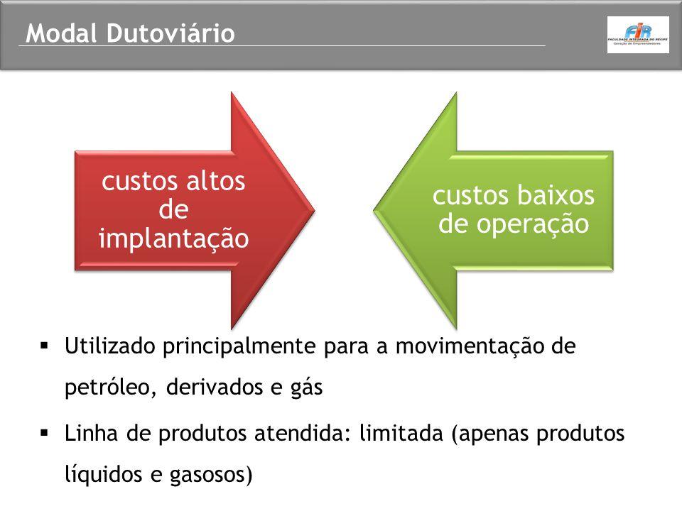 Modal Dutoviário custos altos de implantação. custos baixos de operação. Utilizado principalmente para a movimentação de petróleo, derivados e gás.