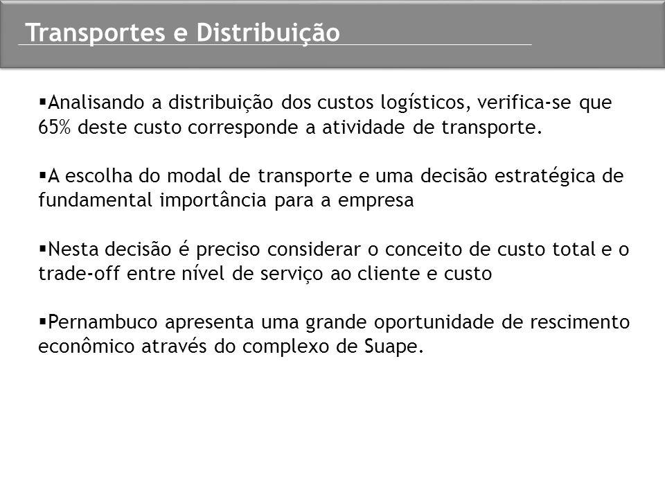 Transportes e Distribuição
