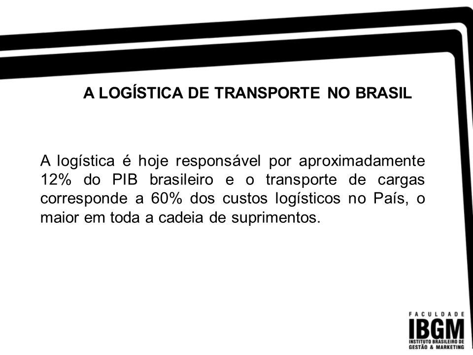A LOGÍSTICA DE TRANSPORTE NO BRASIL