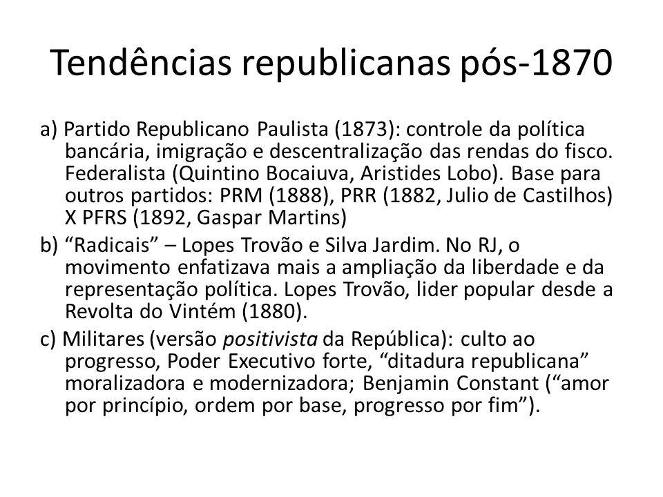 Tendências republicanas pós-1870