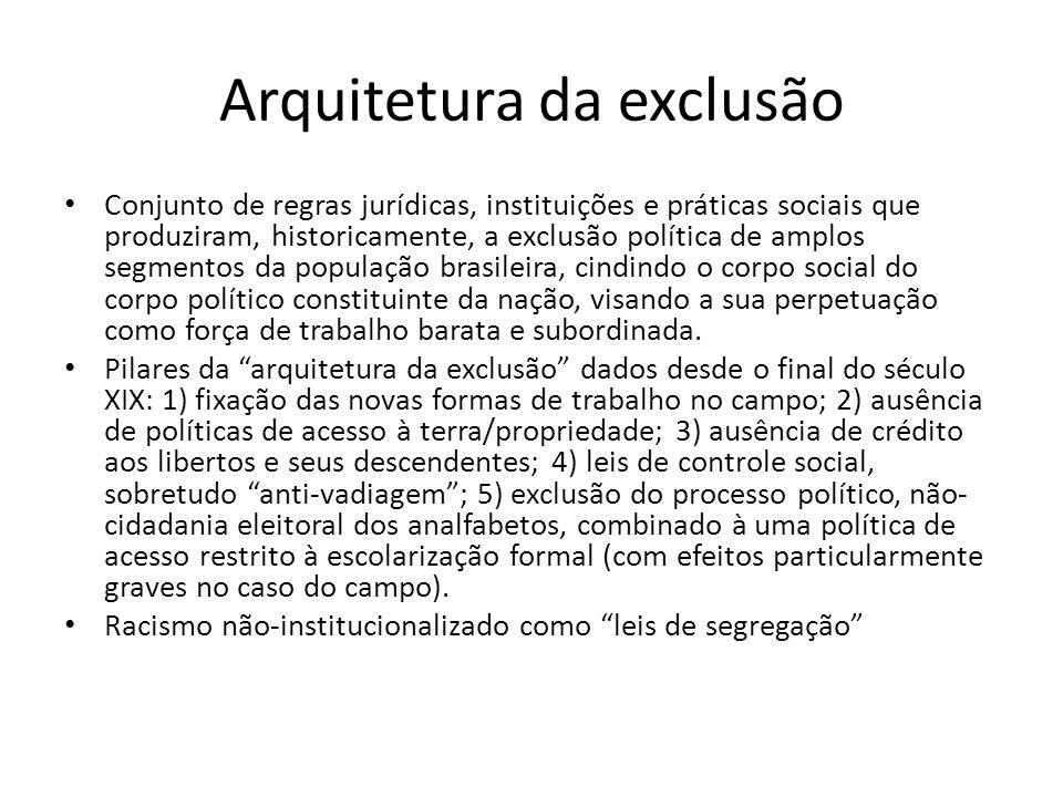 Arquitetura da exclusão