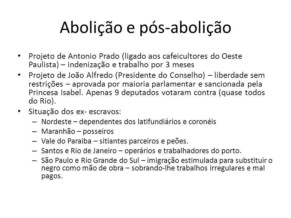 Abolição e pós-abolição