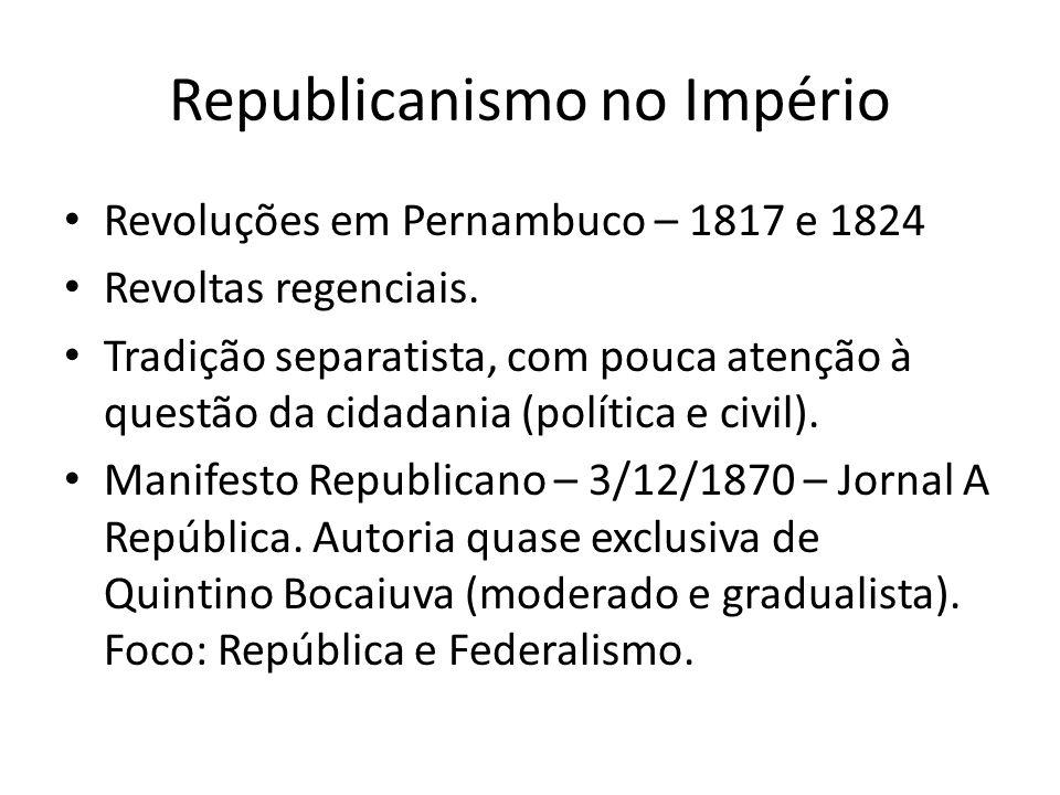 Republicanismo no Império