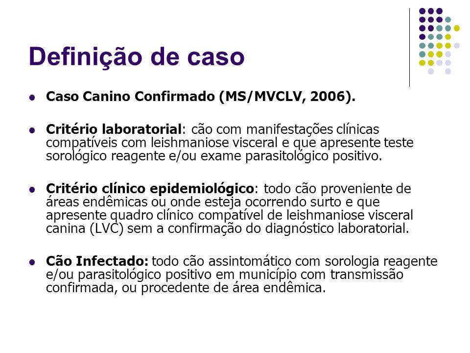 Definição de caso Caso Canino Confirmado (MS/MVCLV, 2006).