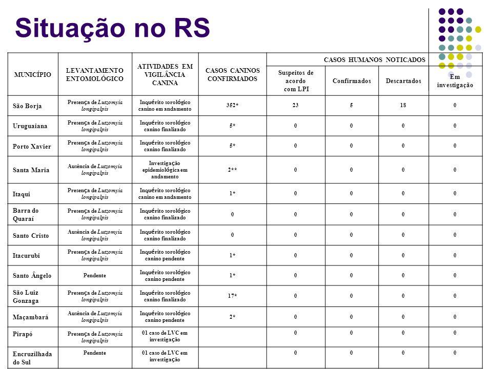 Situação no RS MUNICÍPIO LEVANTAMENTO ENTOMOLÓGICO