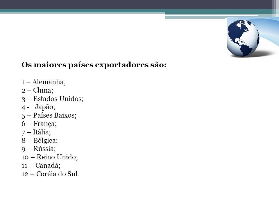 Os maiores países exportadores são: