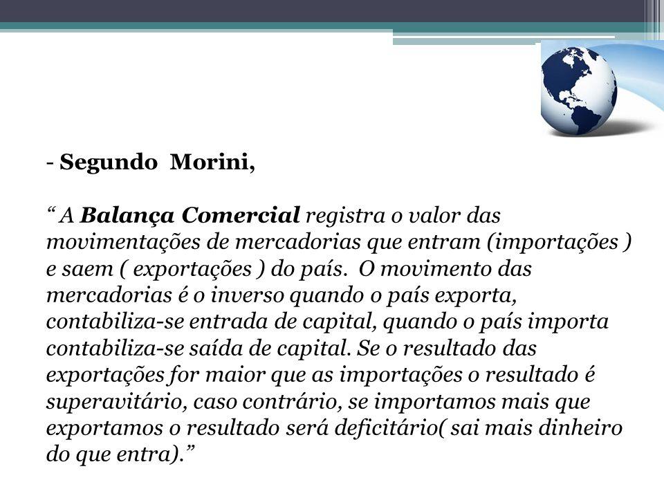 Segundo Morini,