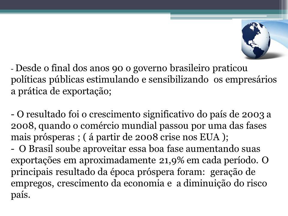 Desde o final dos anos 90 o governo brasileiro praticou políticas públicas estimulando e sensibilizando os empresários a prática de exportação;