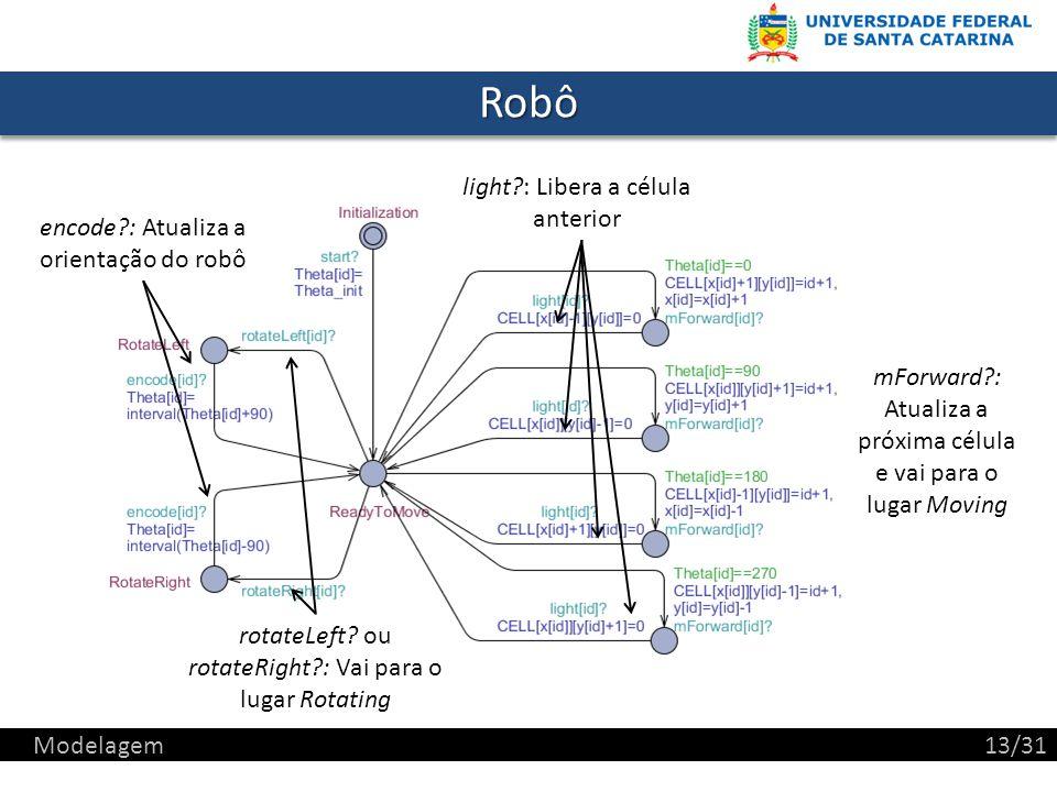 Robô light : Libera a célula anterior