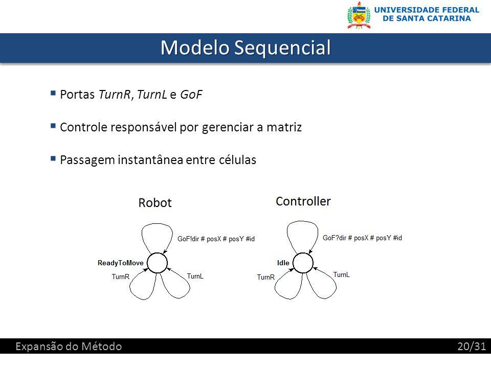 Modelo Sequencial Portas TurnR, TurnL e GoF