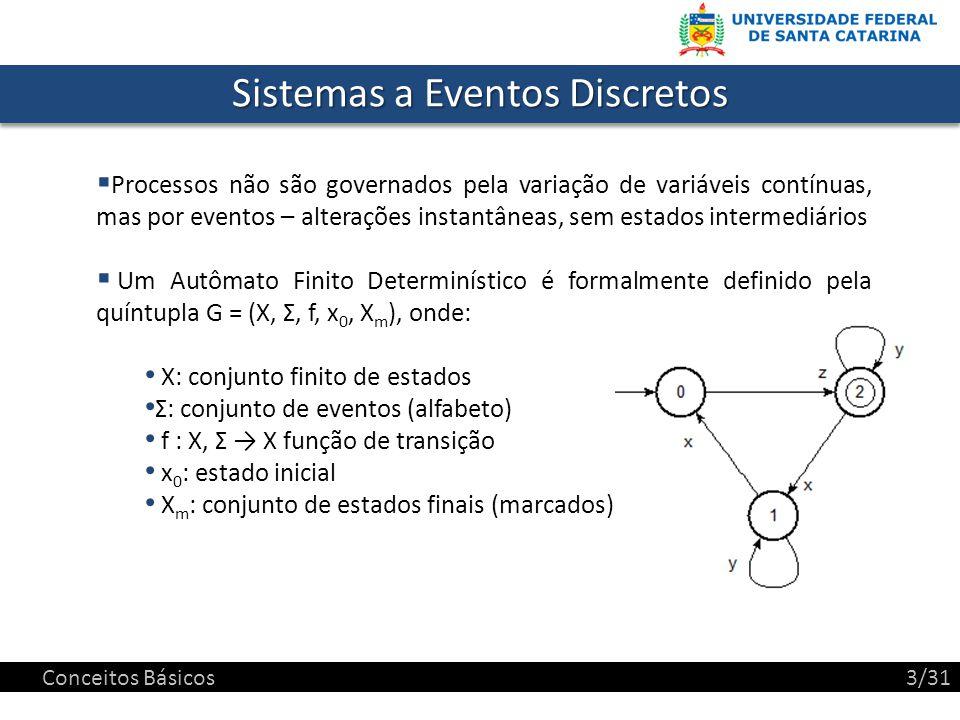 Sistemas a Eventos Discretos