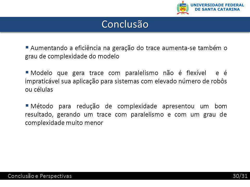 Conclusão Aumentando a eficiência na geração do trace aumenta-se também o grau de complexidade do modelo.
