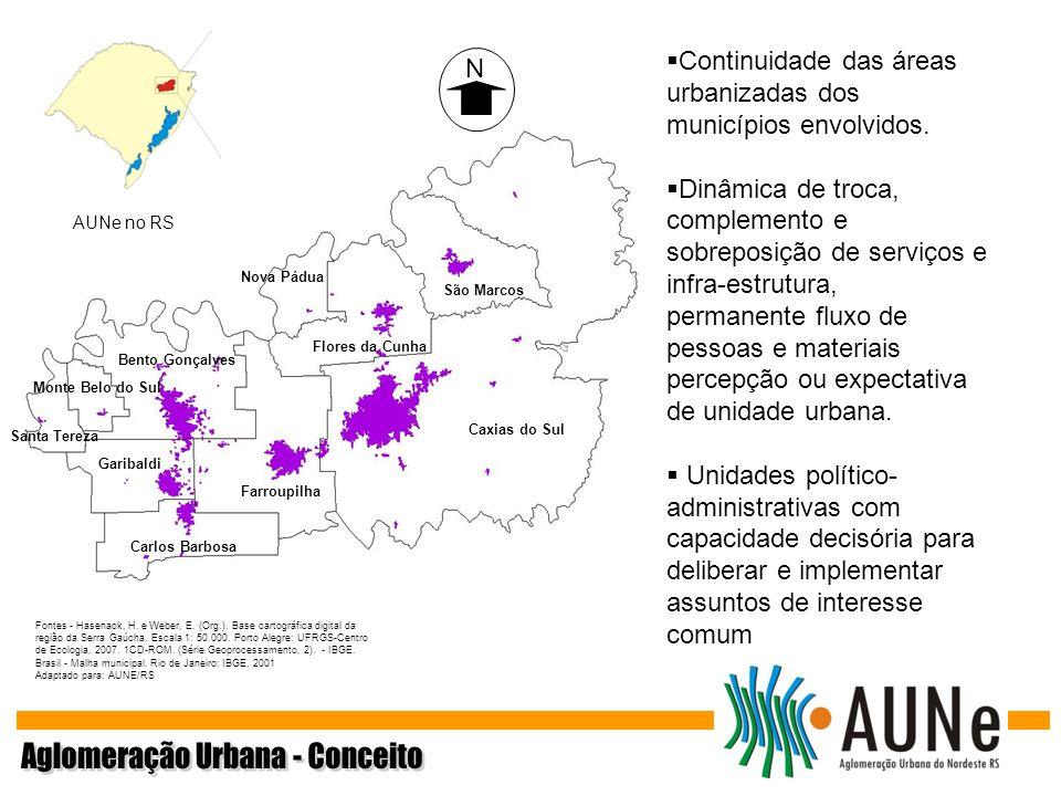 Aglomeração Urbana - Conceito