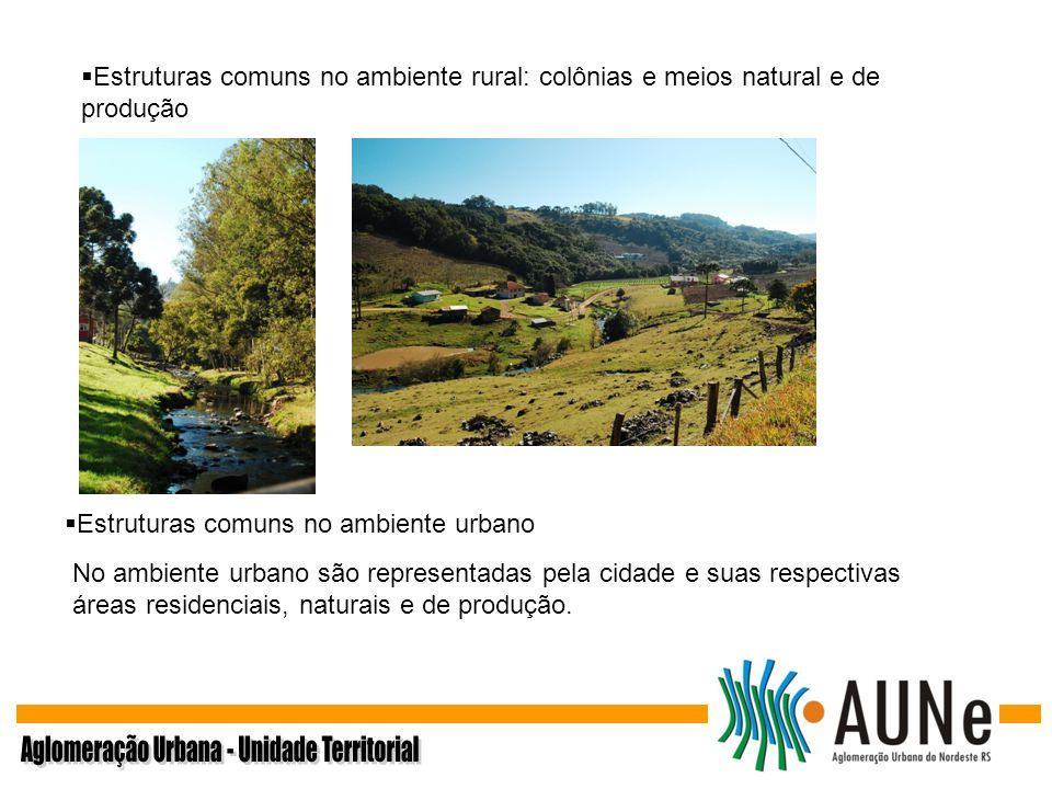 Aglomeração Urbana - Unidade Territorial