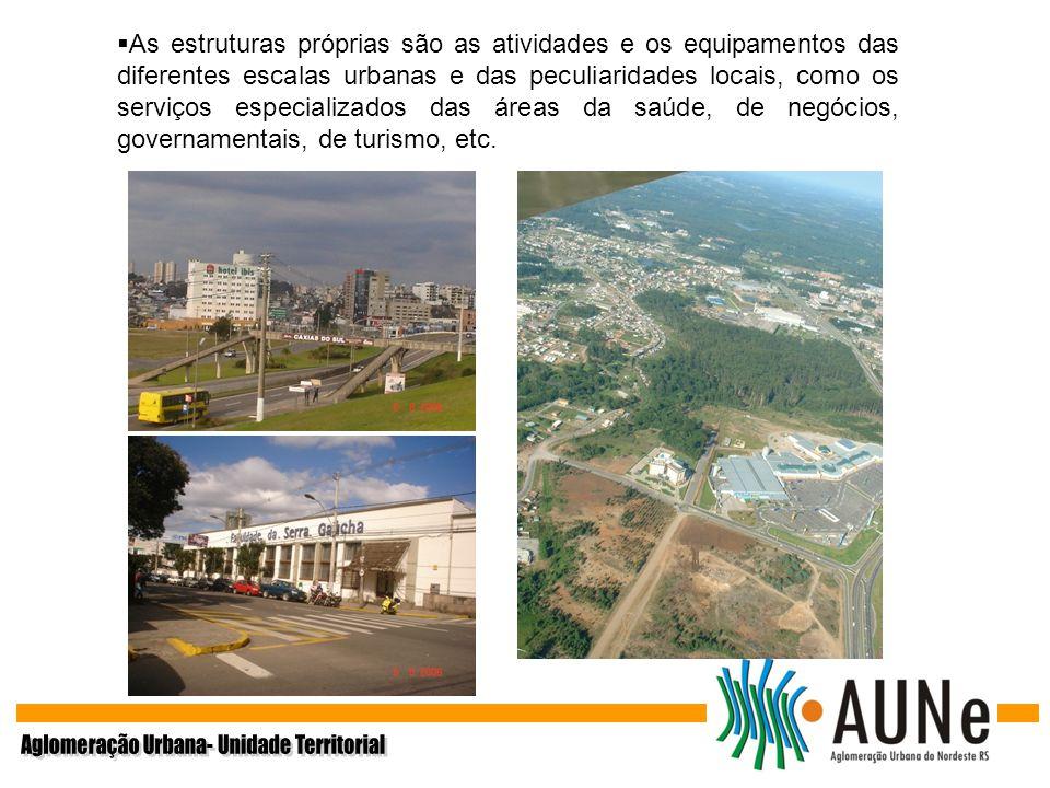 Aglomeração Urbana- Unidade Territorial
