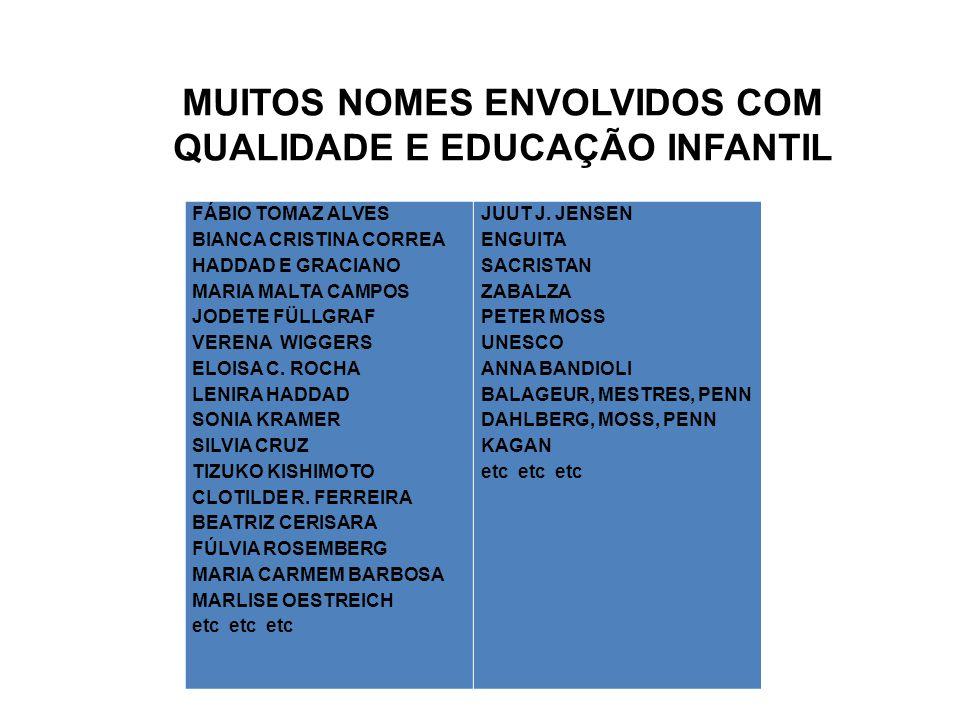 MUITOS NOMES ENVOLVIDOS COM QUALIDADE E EDUCAÇÃO INFANTIL