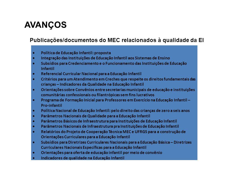 Publicações/documentos do MEC relacionados à qualidade da EI