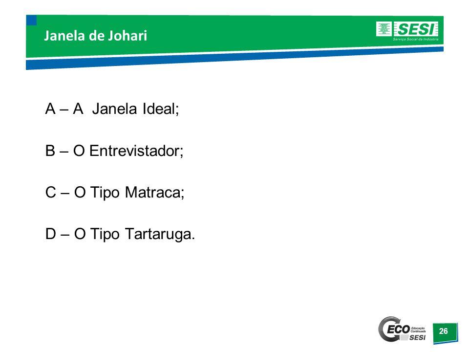 Janela de Johari A – A Janela Ideal; B – O Entrevistador; C – O Tipo Matraca; D – O Tipo Tartaruga.