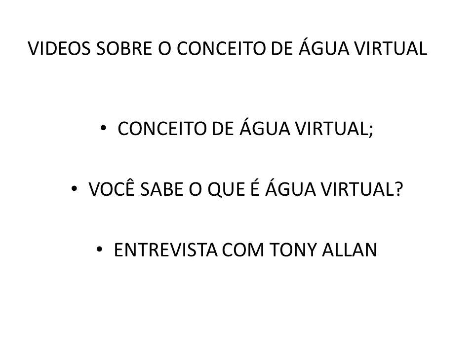 VIDEOS SOBRE O CONCEITO DE ÁGUA VIRTUAL