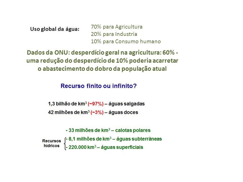70% para Agricultura 20% para Industria. 10% para Consumo humano. Uso global da água: